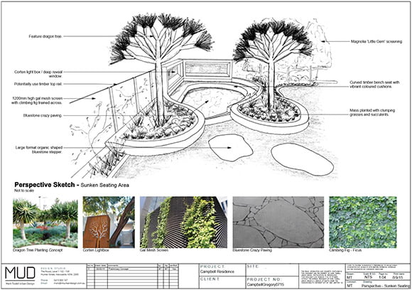 Landscape Design Process