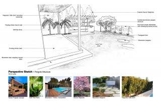 landscape design kotara