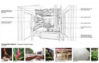 landscape design newcastle